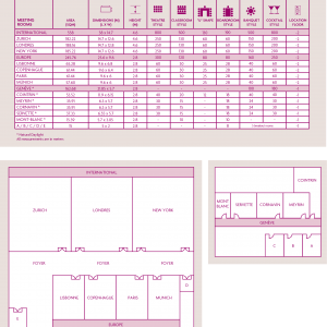Meeting_Floors_Plan
